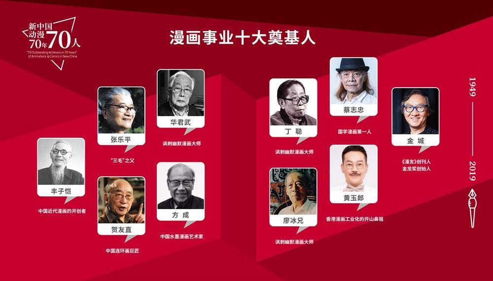 """致敬新中国动漫,""""70年70人""""在穗发布 原创专区-第2张"""