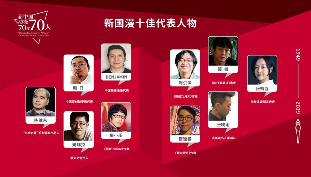 """致敬新中国动漫,""""70年70人""""在穗发布 原创专区-第5张"""