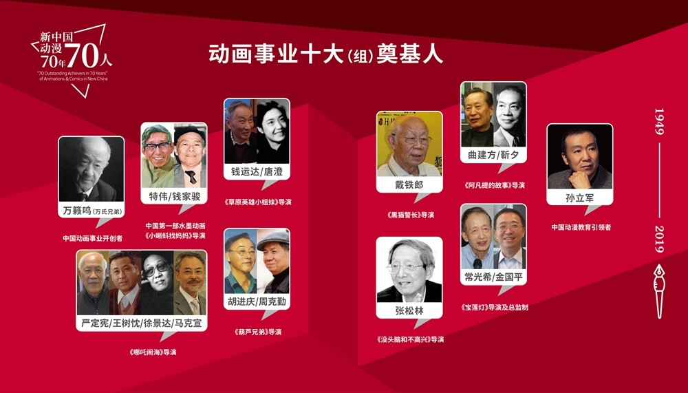 """致敬新中国动漫,""""70年70人""""在穗发布 原创专区-第3张"""