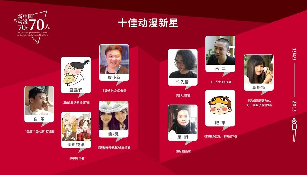 """致敬新中国动漫,""""70年70人""""在穗发布 原创专区-第8张"""