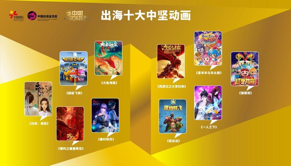 """乘风破浪,""""中国动漫出海50强""""在澳门发布 原创专区-第4张"""